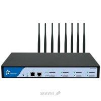 VoIP-шлюз Yeastar NeoGate TG800